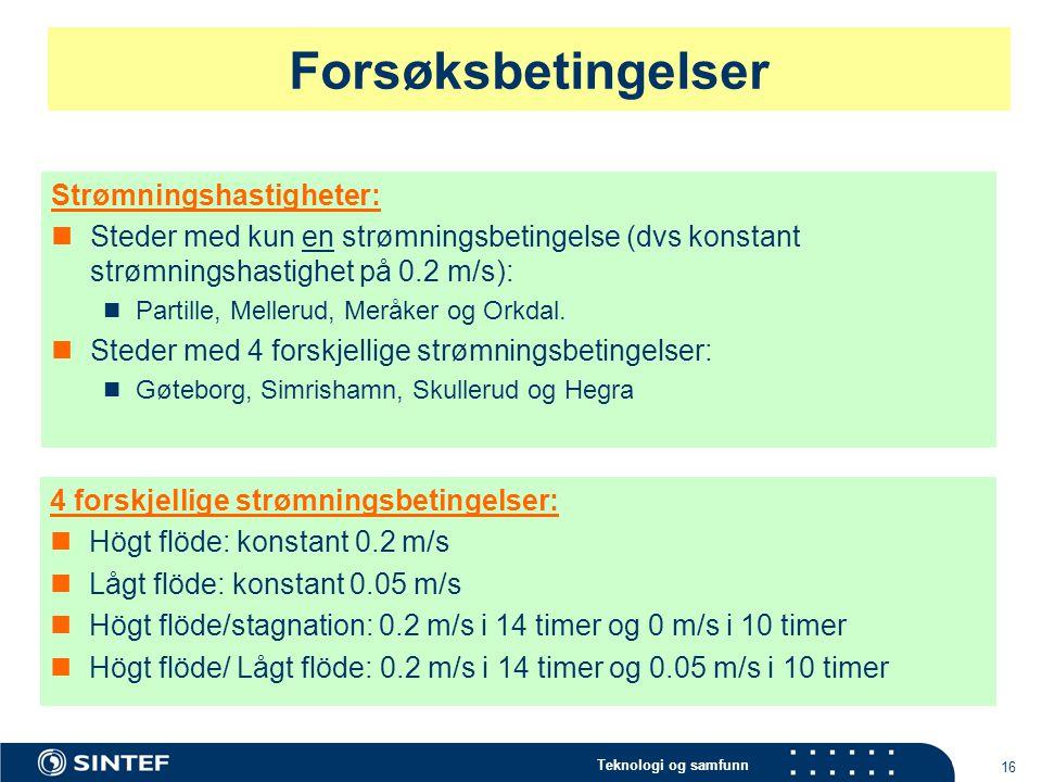 Forsøksbetingelser Strømningshastigheter: