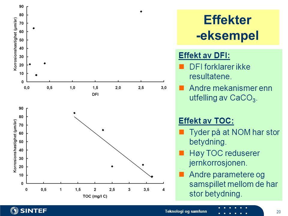 Effekter -eksempel Effekt av DFI: DFI forklarer ikke resultatene.