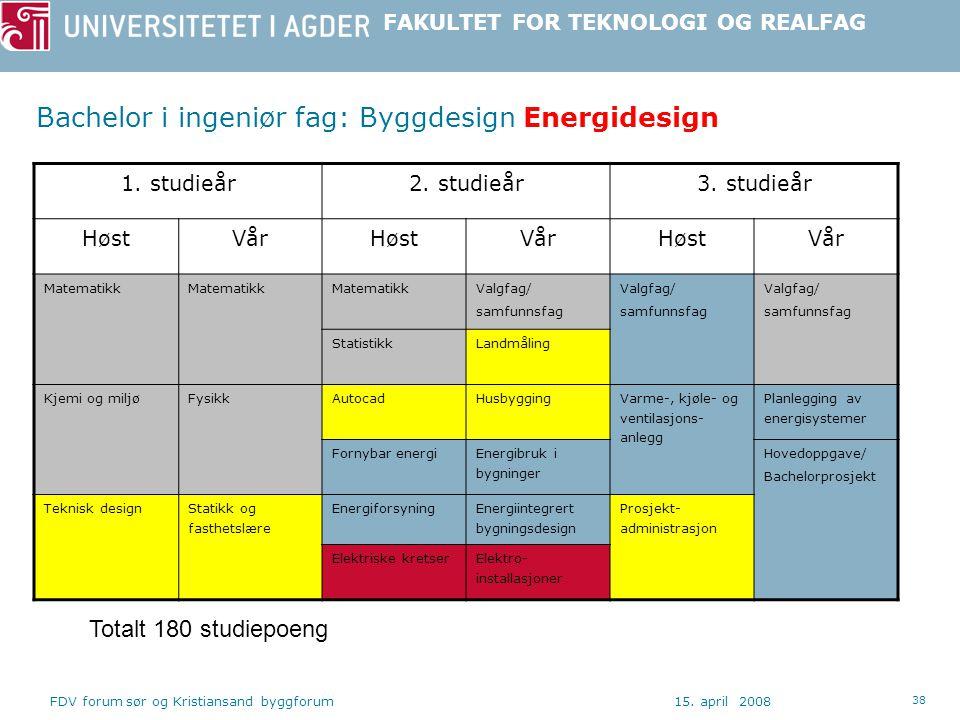 Bachelor i ingeniør fag: Byggdesign Energidesign