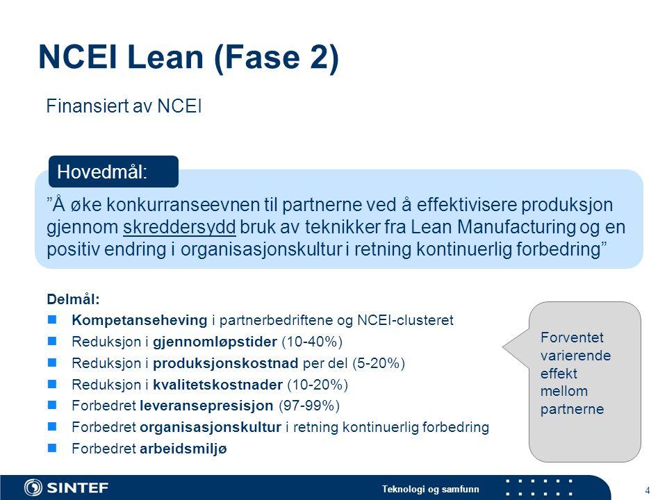 NCEI Lean (Fase 2) Finansiert av NCEI Hovedmål: