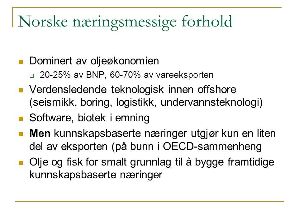 Norske næringsmessige forhold