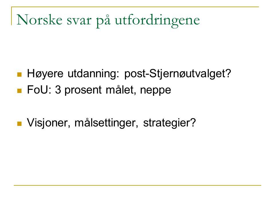 Norske svar på utfordringene