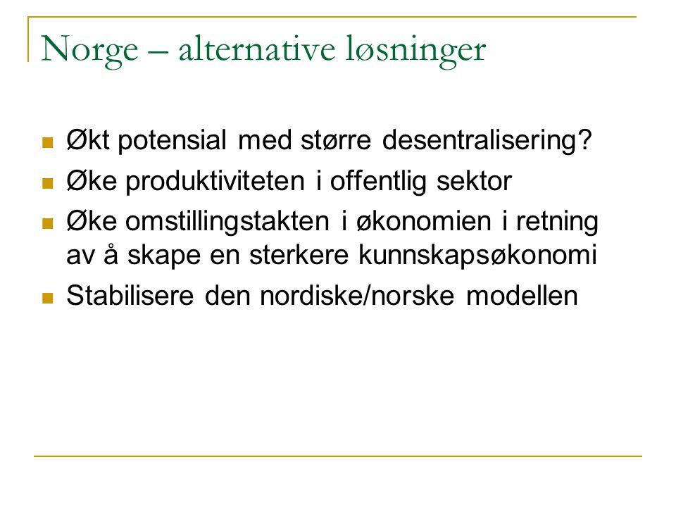 Norge – alternative løsninger