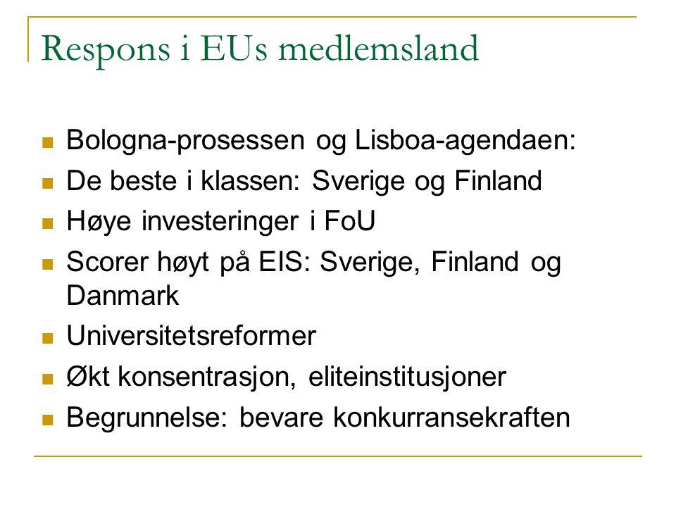 Respons i EUs medlemsland