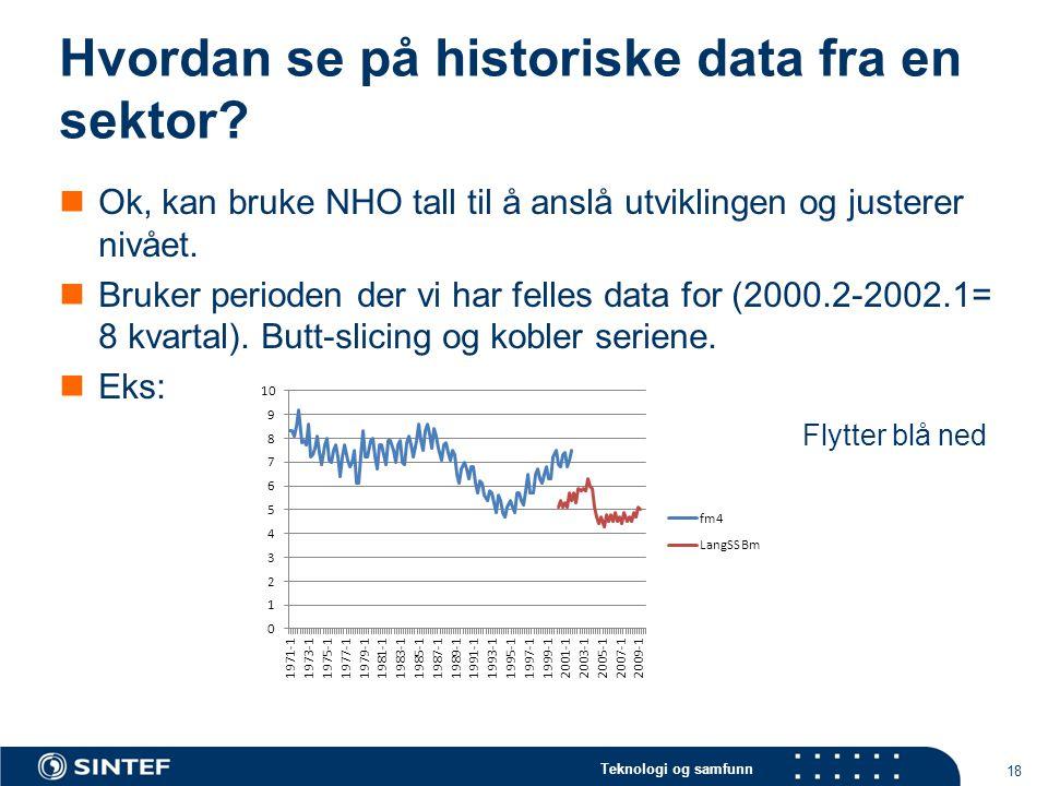 Hvordan se på historiske data fra en sektor