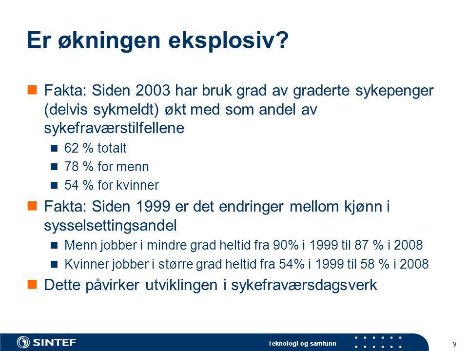 Er økningen eksplosiv Fakta: Siden 2003 har bruk grad av graderte sykepenger (delvis sykmeldt) økt med som andel av sykefraværstilfellene.