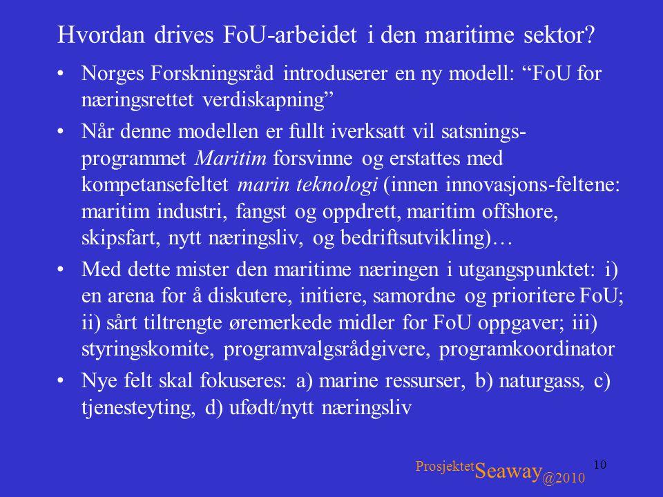 Hvordan drives FoU-arbeidet i den maritime sektor