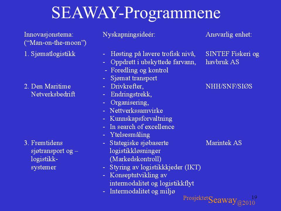 SEAWAY-Programmene ProsjektetSeaway@2010