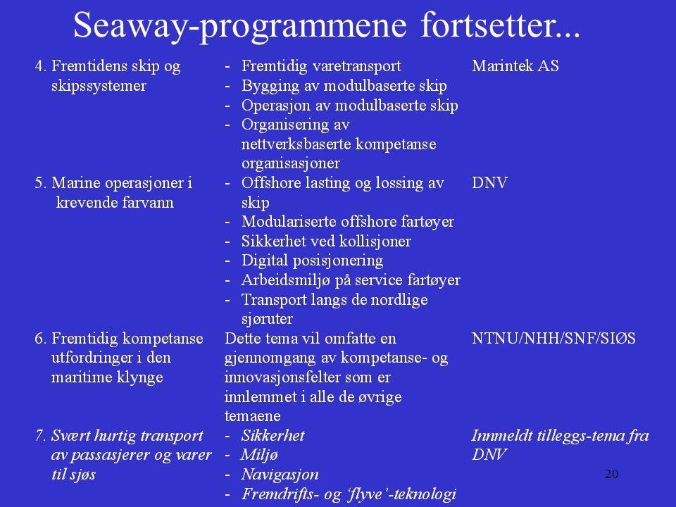 Seaway-programmene fortsetter...
