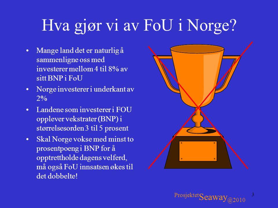 Hva gjør vi av FoU i Norge