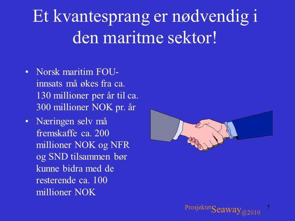 Et kvantesprang er nødvendig i den maritme sektor!