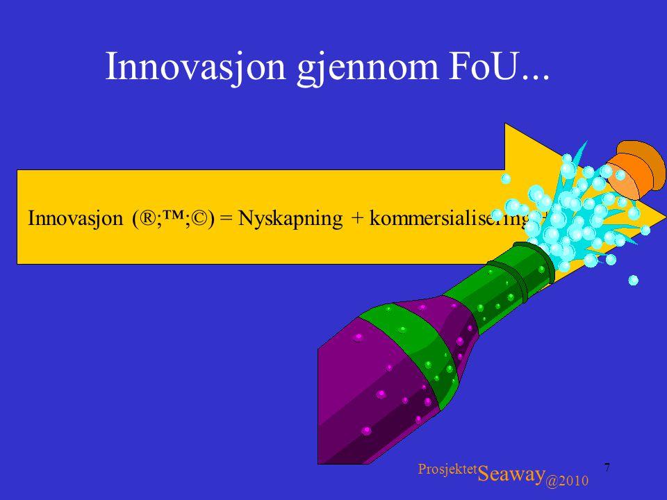 Innovasjon gjennom FoU...