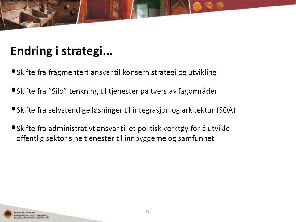 Endring i strategi... Skifte fra fragmentert ansvar til konsern strategi og utvikling.