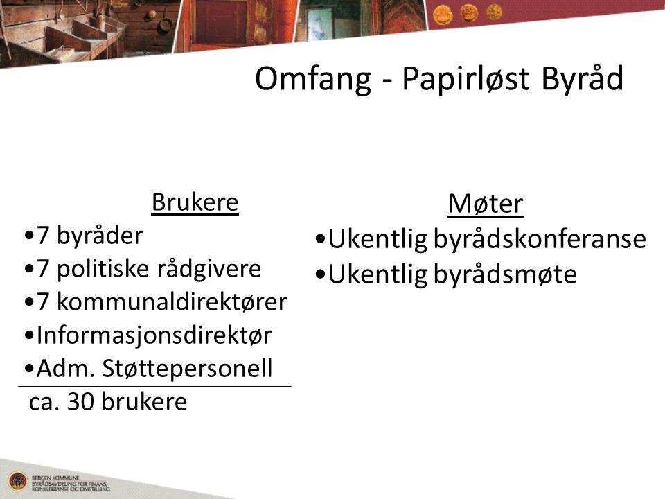 Omfang - Papirløst Byråd