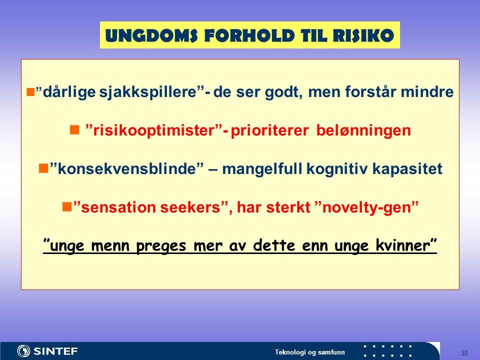 UNGDOMS FORHOLD TIL RISIKO