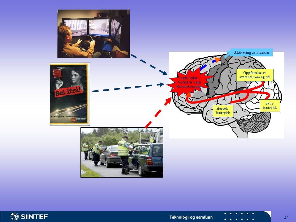 Hørsels- inntrykk. Syns- Oppfattelse av. avstand, rom og tid. Aktivering av muskler. Indre plan.