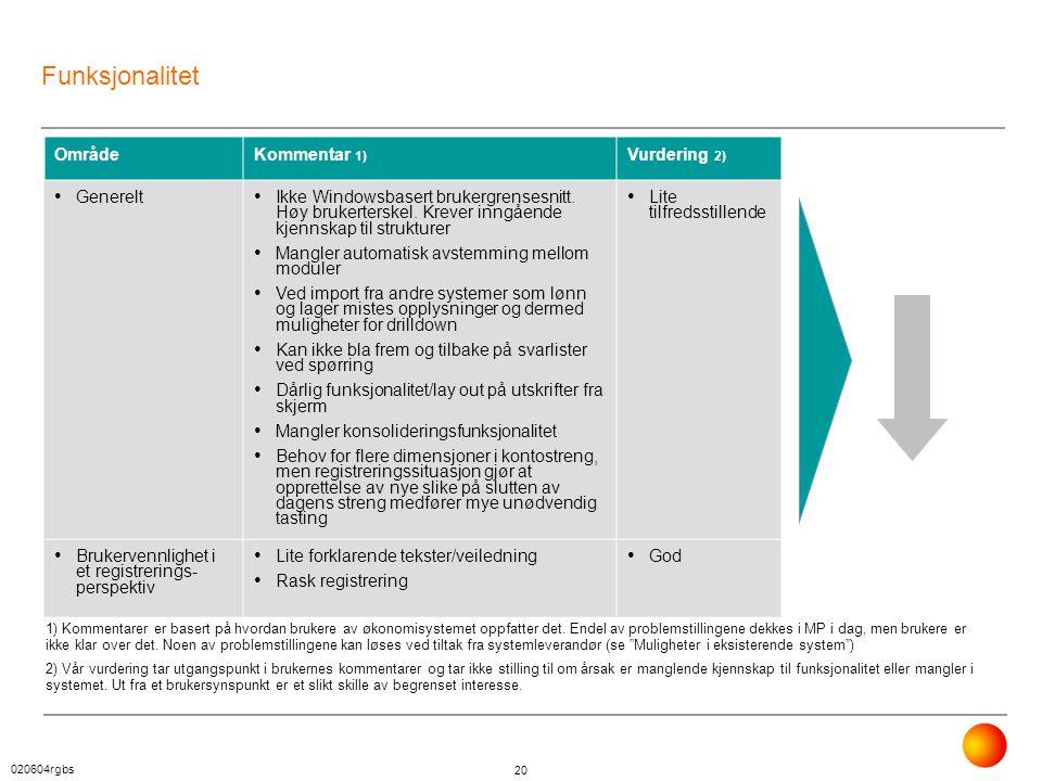 Funksjonalitet Område Kommentar 1) Vurdering 2) Generelt