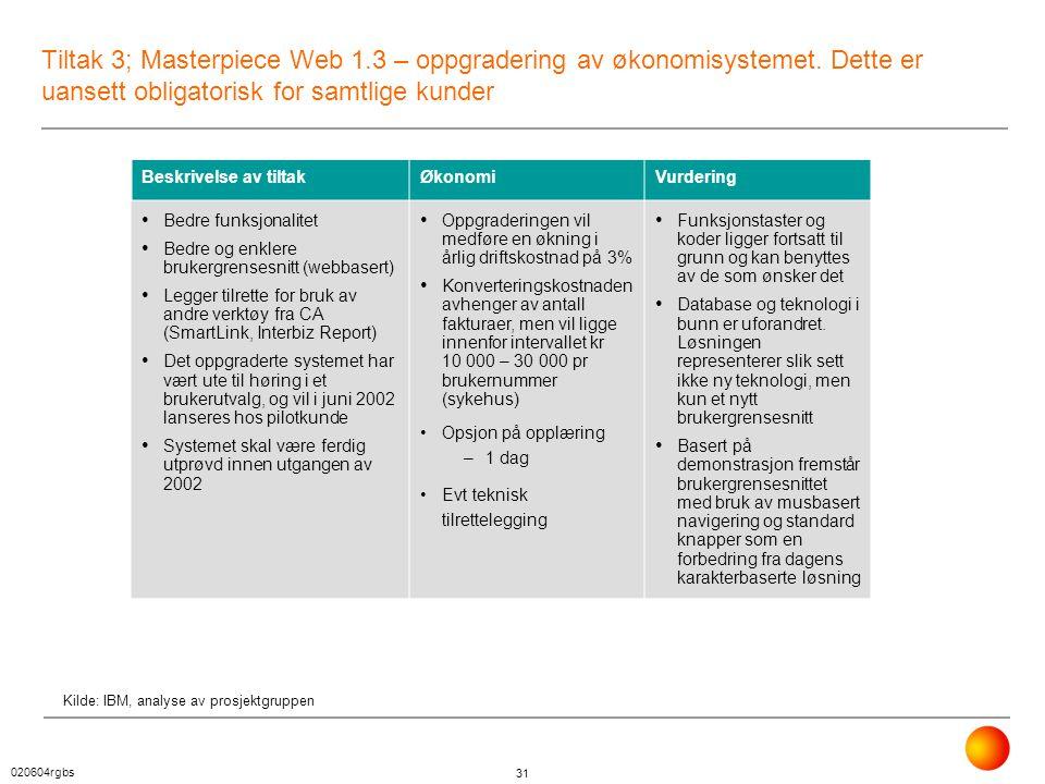 Tiltak 3; Masterpiece Web 1. 3 – oppgradering av økonomisystemet