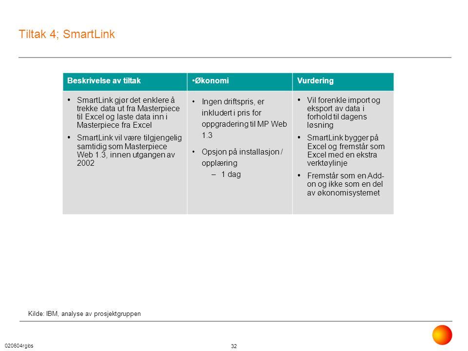 Tiltak 4; SmartLink Beskrivelse av tiltak Økonomi Vurdering