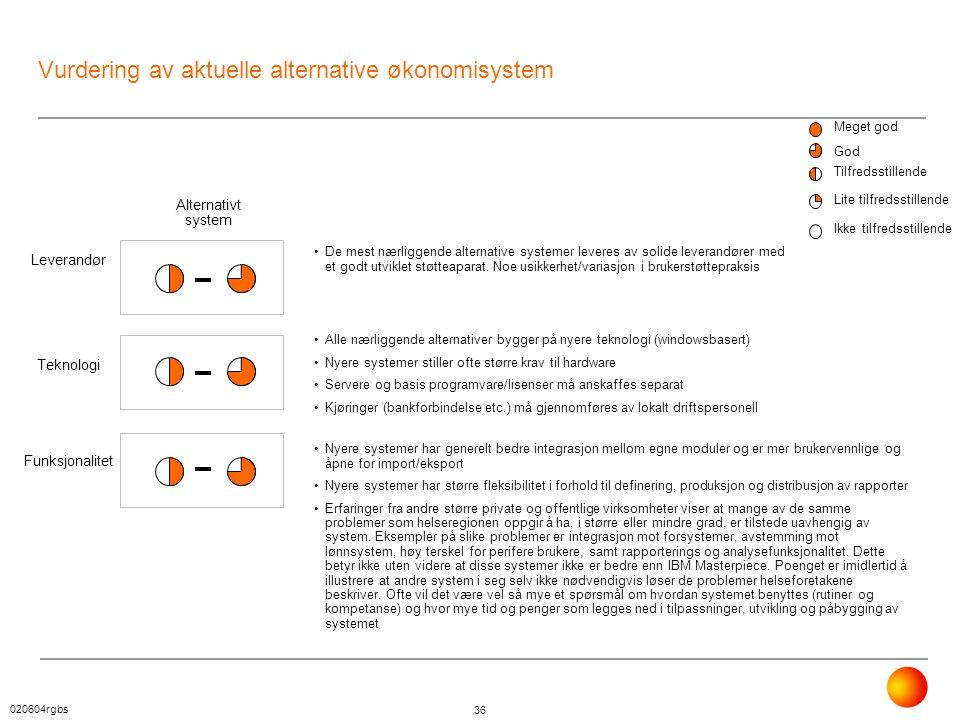 Vurdering av aktuelle alternative økonomisystem