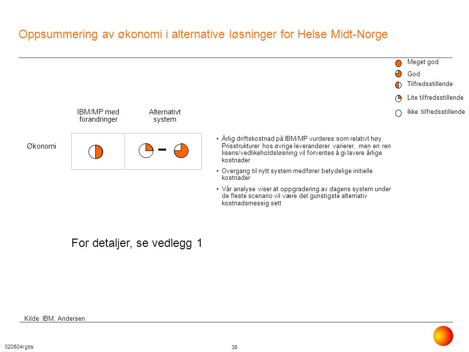 Oppsummering av økonomi i alternative løsninger for Helse Midt-Norge