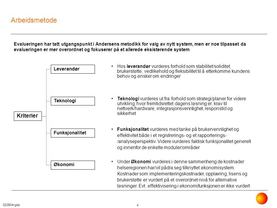 Arbeidsmetode Kriterier Leverandør Teknologi Funksjonalitet Økonomi