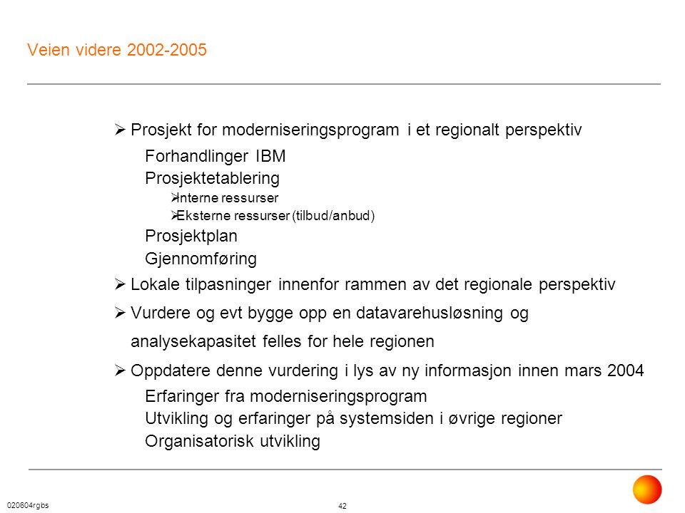 Prosjekt for moderniseringsprogram i et regionalt perspektiv