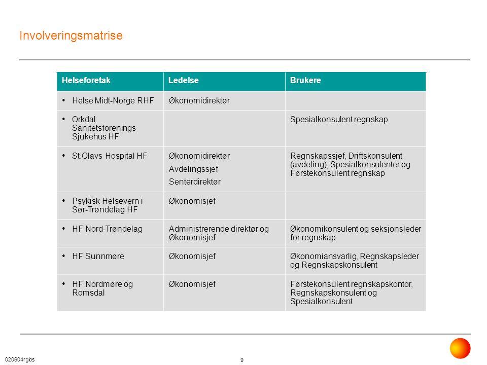 Involveringsmatrise Helseforetak Ledelse Brukere Helse Midt-Norge RHF