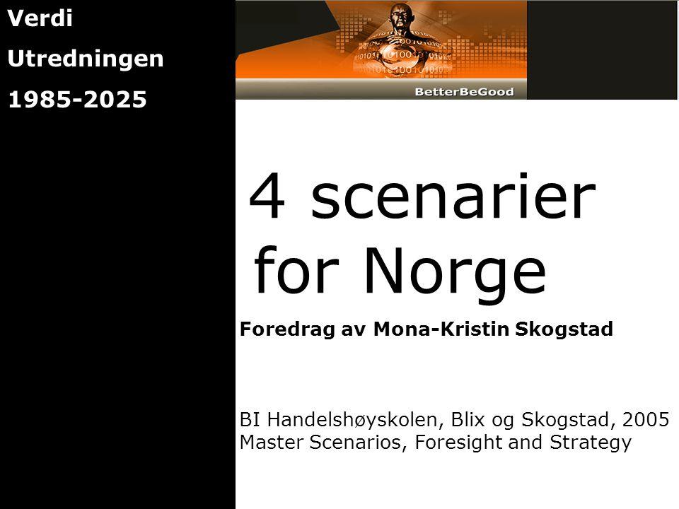 4 scenarier for Norge Verdi Utredningen 1985-2025
