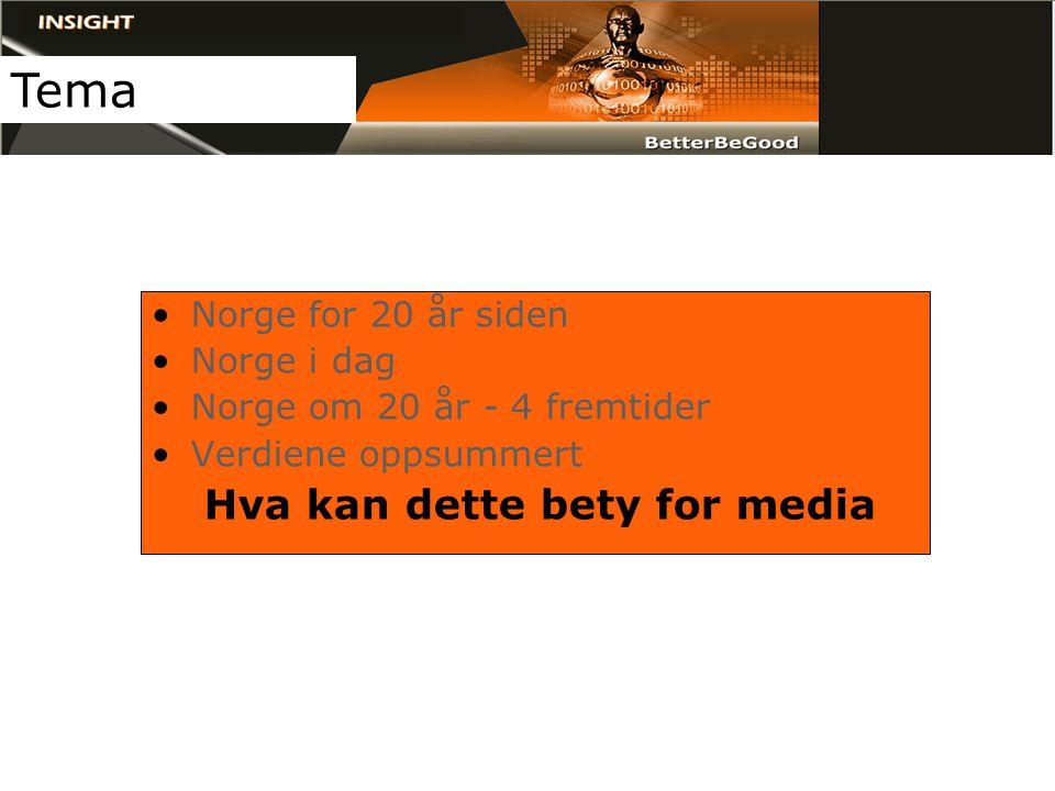 Tema Hva kan dette bety for media Norge for 20 år siden Norge i dag