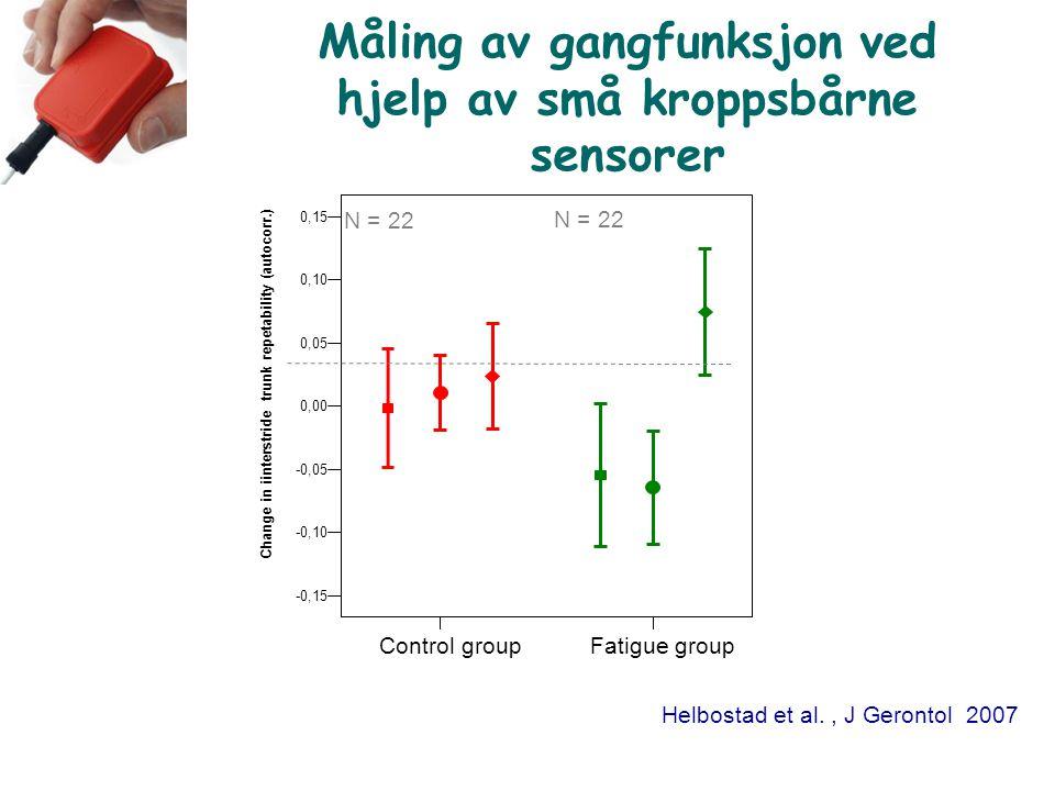Måling av gangfunksjon ved hjelp av små kroppsbårne sensorer