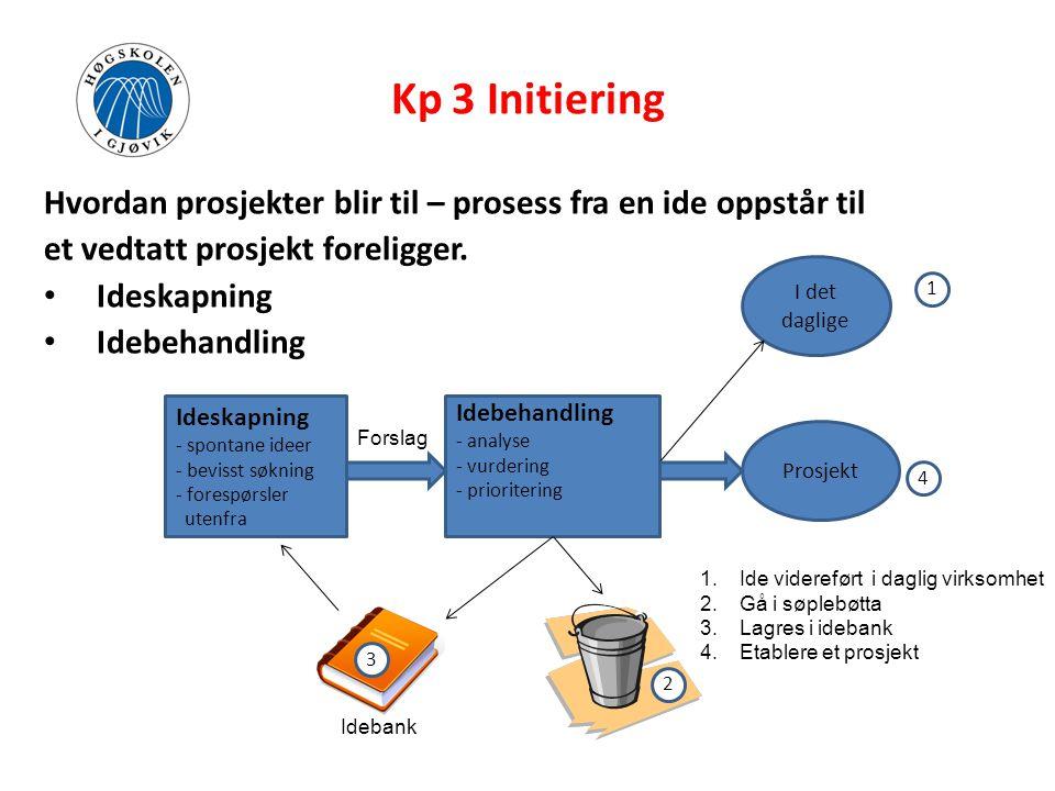 Kp 3 Initiering Hvordan prosjekter blir til – prosess fra en ide oppstår til. et vedtatt prosjekt foreligger.