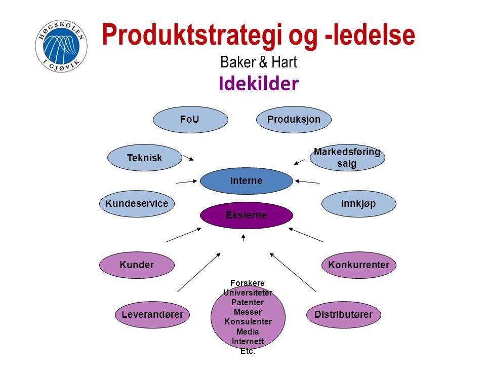Produktstrategi og -ledelse Baker & Hart