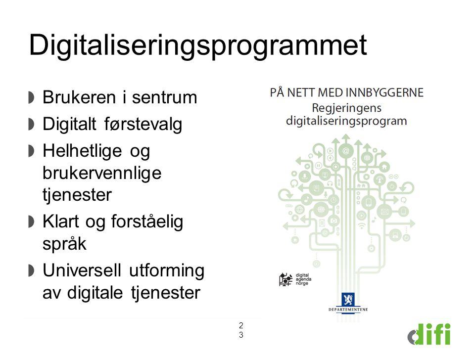 Digitaliseringsprogrammet
