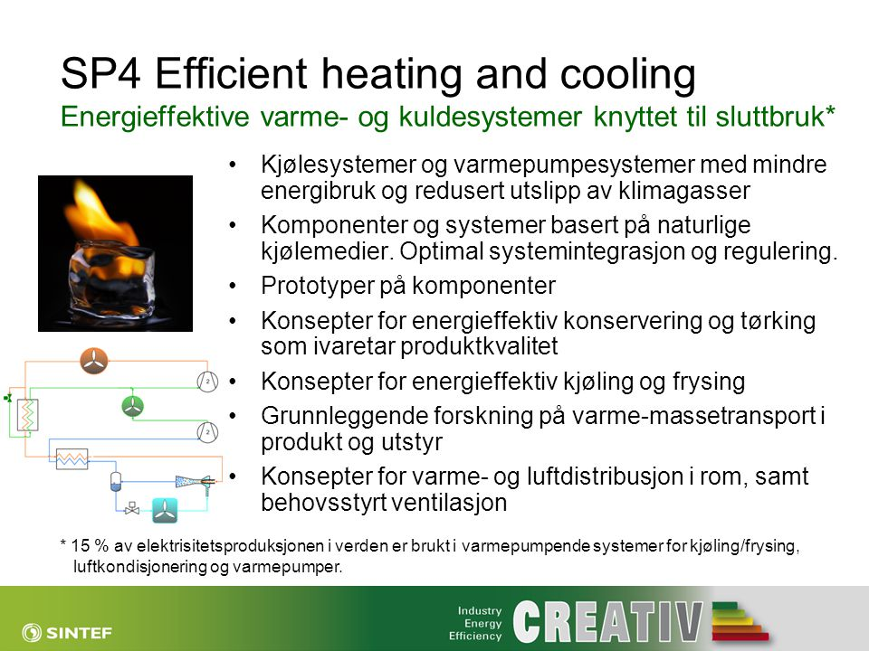 SP4 Efficient heating and cooling Energieffektive varme- og kuldesystemer knyttet til sluttbruk*