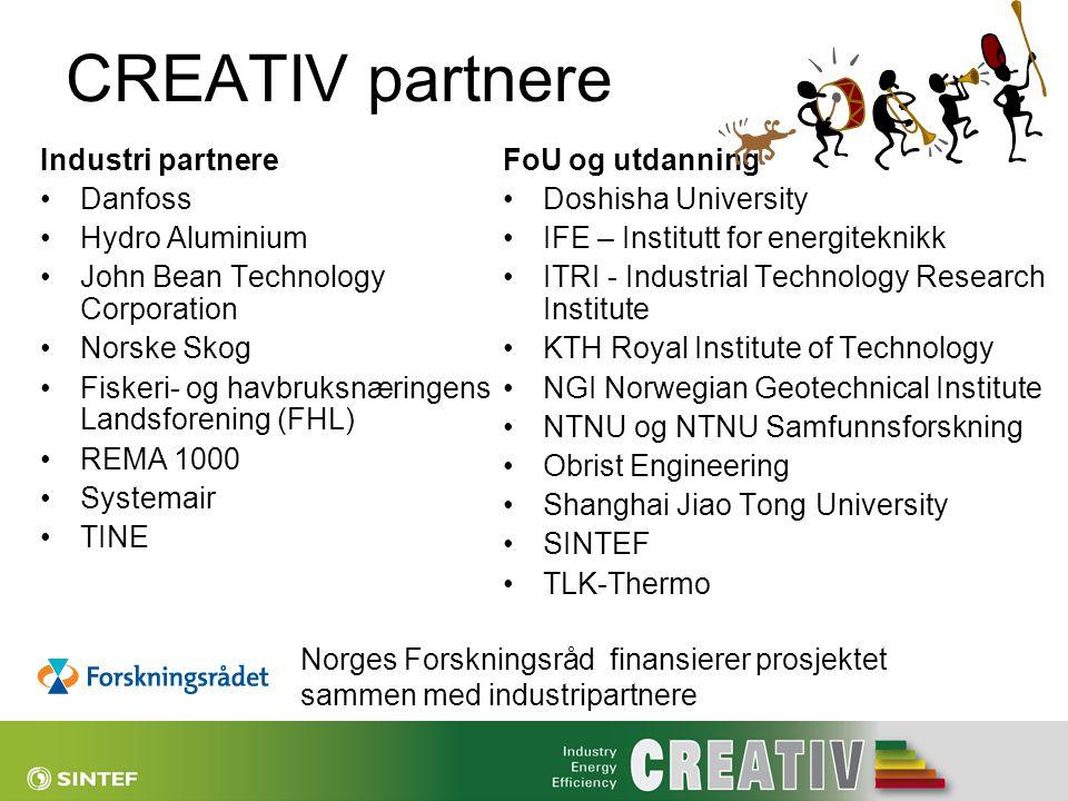 CREATIV partnere Industri partnere Danfoss Hydro Aluminium