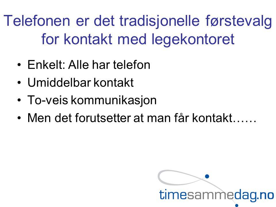Telefonen er det tradisjonelle førstevalg for kontakt med legekontoret