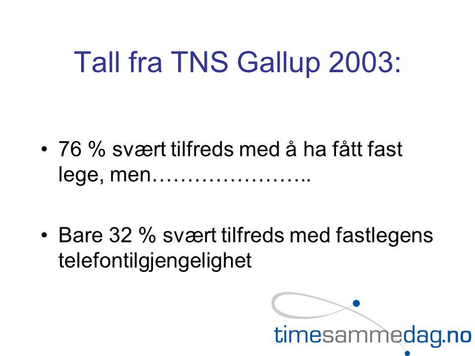 Tall fra TNS Gallup 2003: 76 % svært tilfreds med å ha fått fast lege, men…………………..
