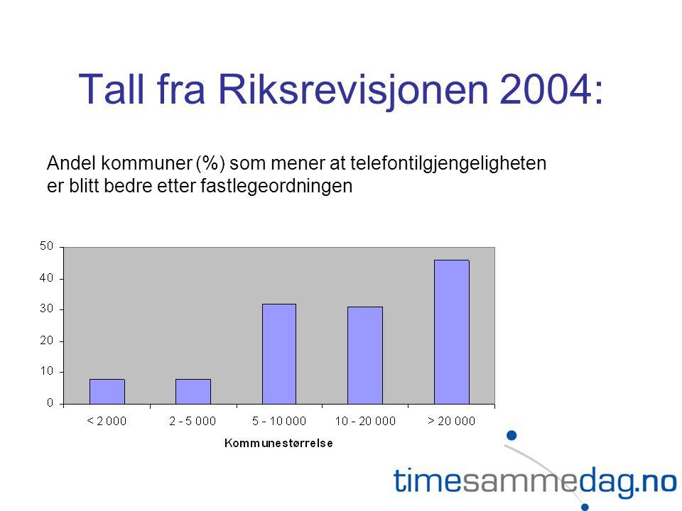 Tall fra Riksrevisjonen 2004: