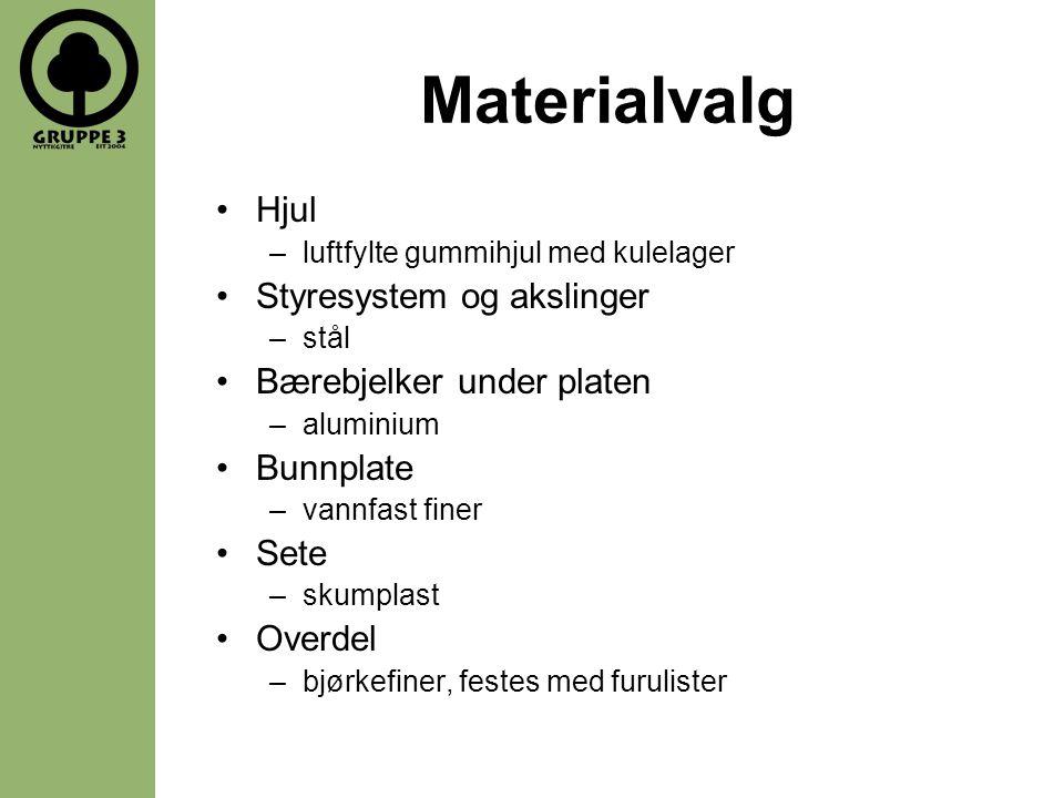 Materialvalg Hjul Styresystem og akslinger Bærebjelker under platen
