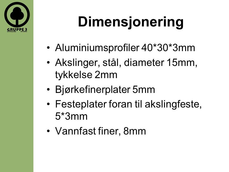 Dimensjonering Aluminiumsprofiler 40*30*3mm