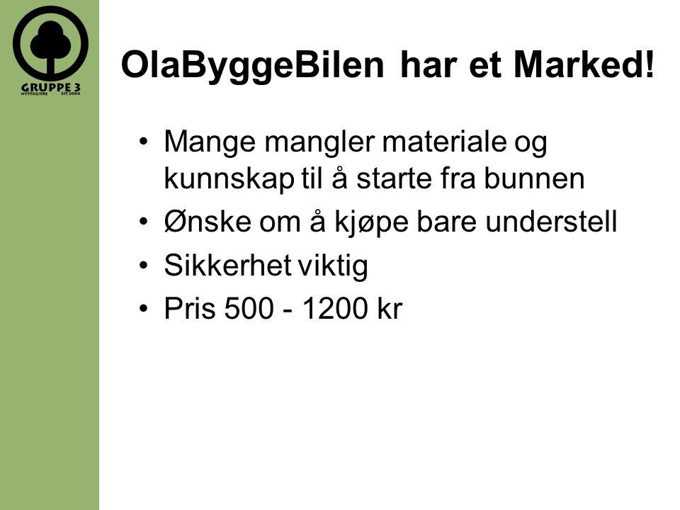 OlaByggeBilen har et Marked!