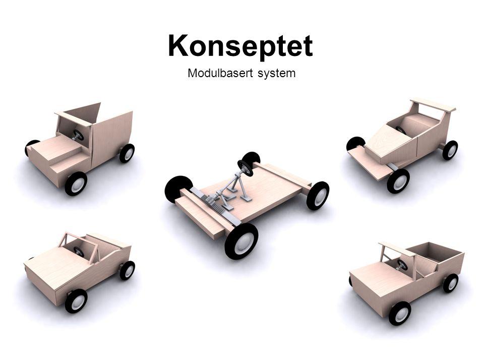 Konseptet Modulbasert system