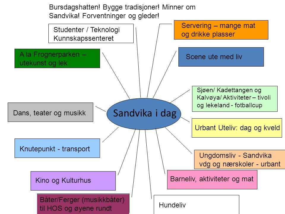 Bursdagshatten. Bygge tradisjoner. Minner om Sandvika