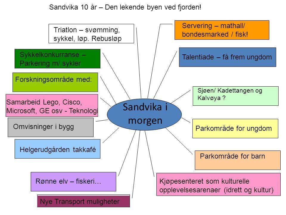 Sandvika i morgen Sandvika 10 år – Den lekende byen ved fjorden!