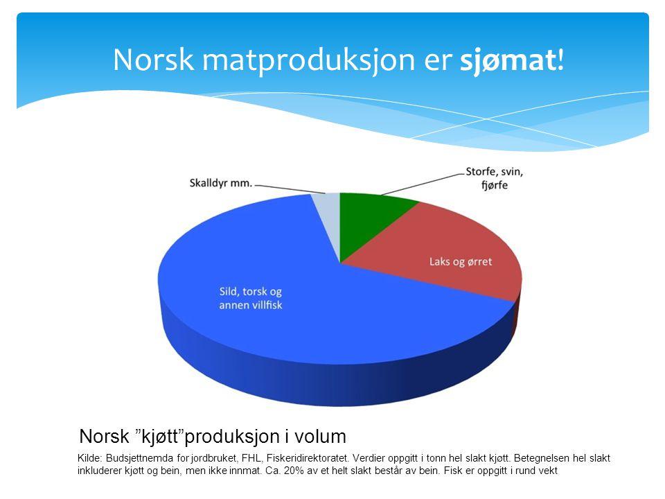 Norsk matproduksjon er sjømat!