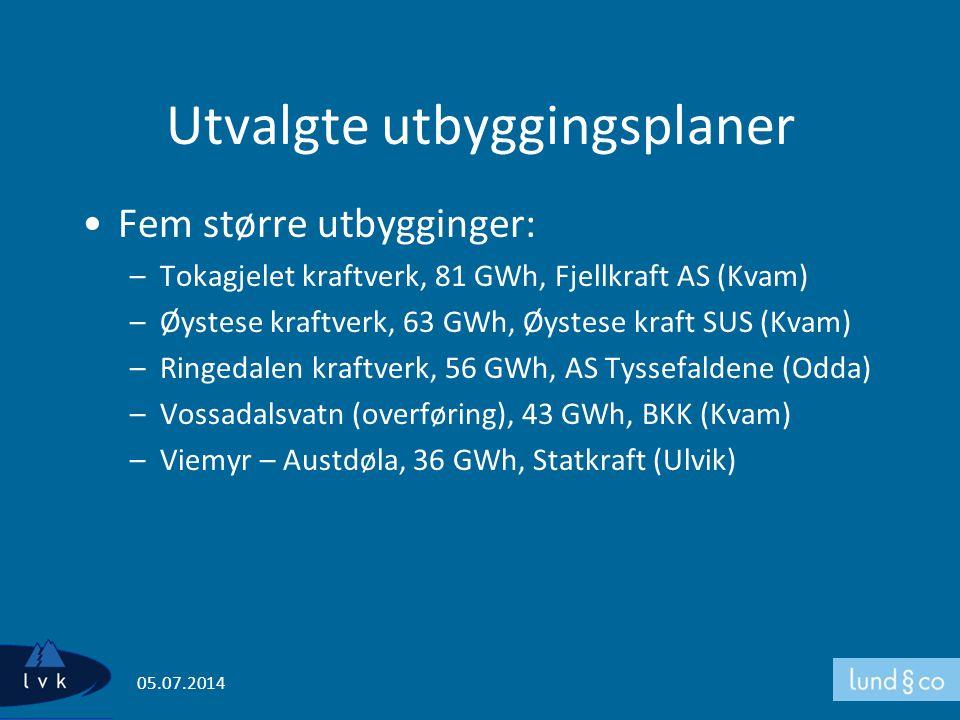 Utvalgte utbyggingsplaner