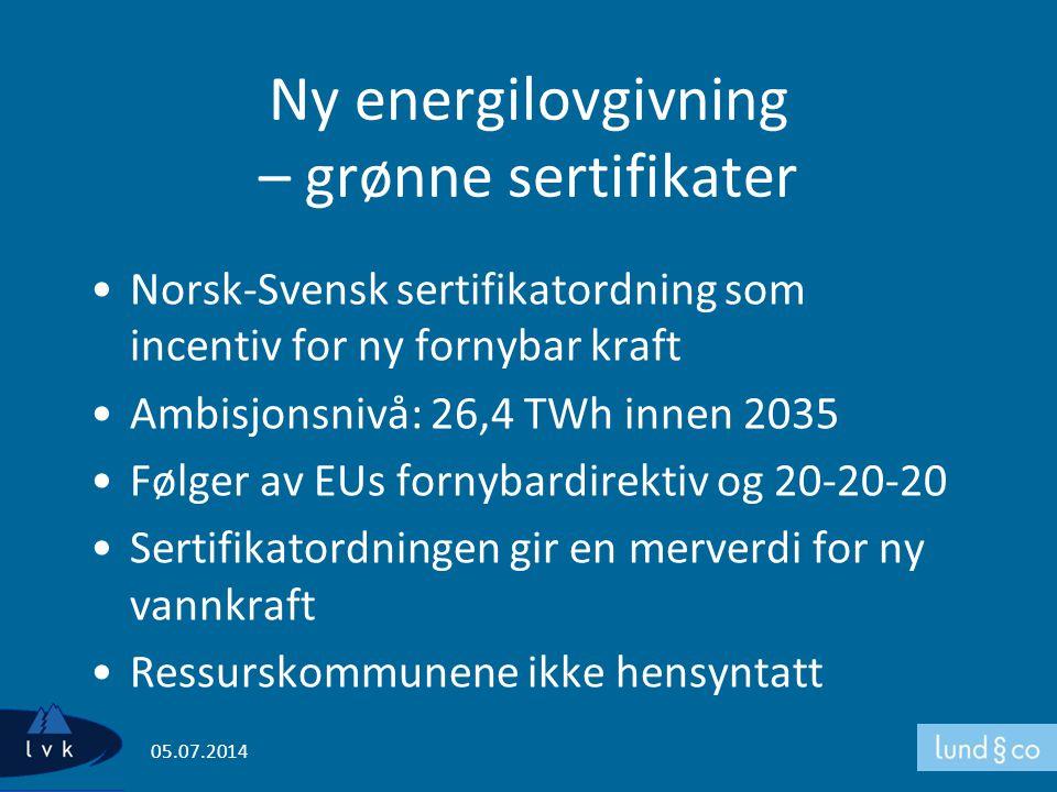 Ny energilovgivning – grønne sertifikater