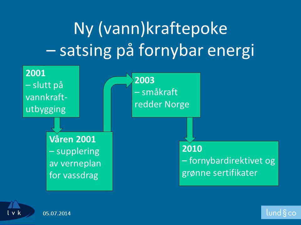 Ny (vann)kraftepoke – satsing på fornybar energi