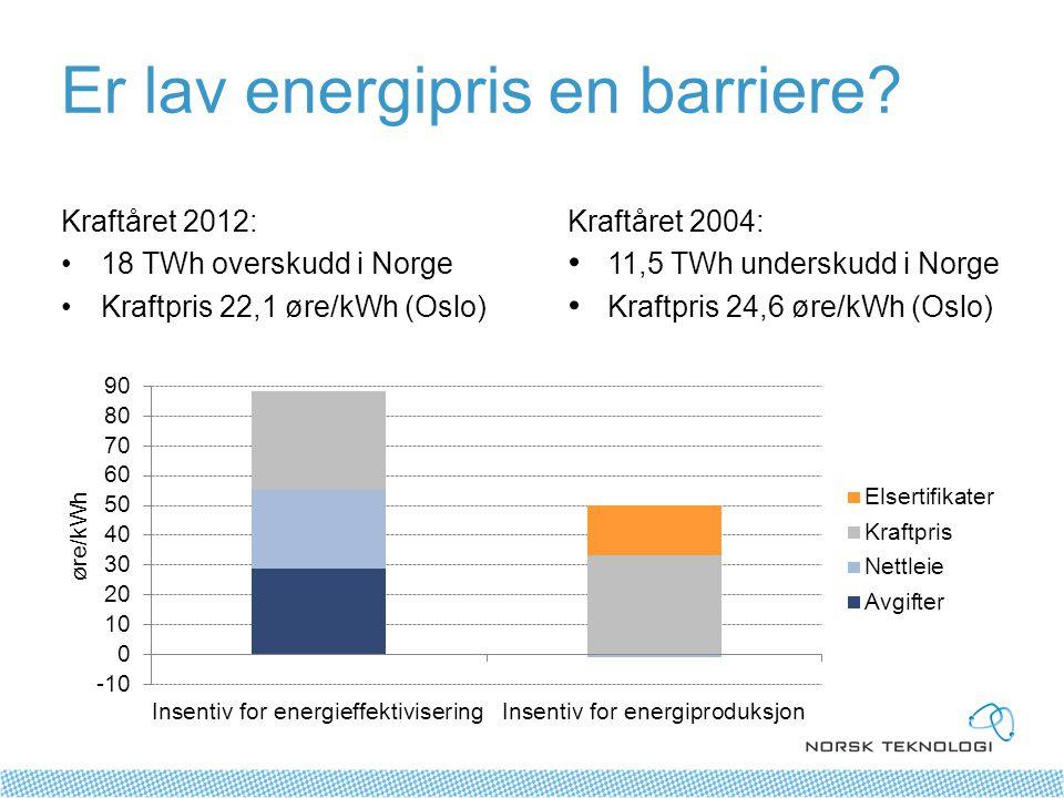 Er lav energipris en barriere